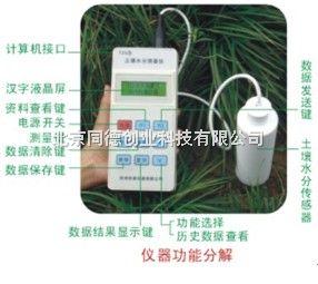 便携式土壤水分速测仪 便携式土壤水份测定仪 土壤水份检测仪