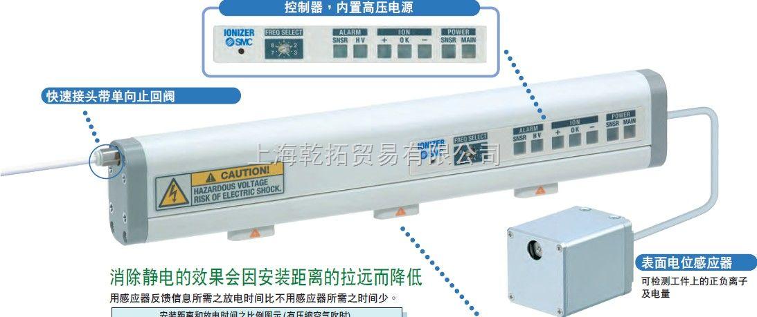 smc离子发生器,日本smc离子发生器