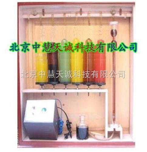 奥式气体分析仪 型号:1904