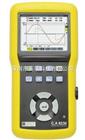 法国CA电能质量分析仪
