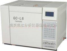 气相色谱仪分析汽油中含氧化合物及苯类化合物