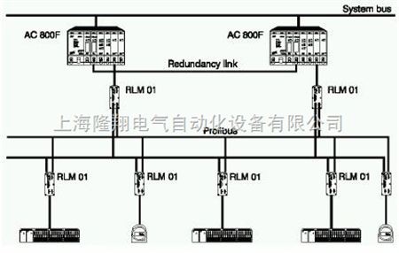fx0n 3a模拟量接线