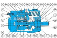 NACHI液压泵,日本不二越NACHI柱塞泵,日本NACHI