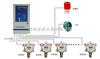 KQ500智能控制报警系统