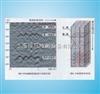 RIS-2K雷达建筑检测应用实例图形及分析
