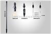 HT2513S工业pH复合电极
