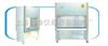 BHC-1300IIA/B3二级生物安全柜苏净工作台净化工作台洁净工作台