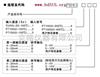 M398910热电阻输入安全栅报价